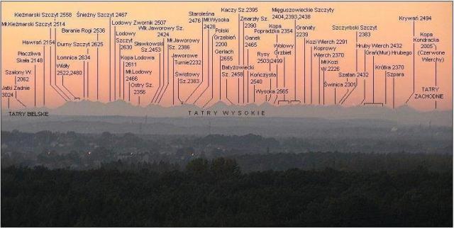 Panorama Tart z Dąbrowy Górniczej