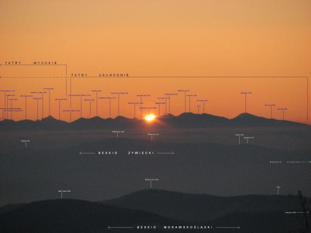 widok-na-tatry-i-beskidy-z-lysej-hory