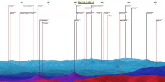 lodowa-pikuj+riwna-opis