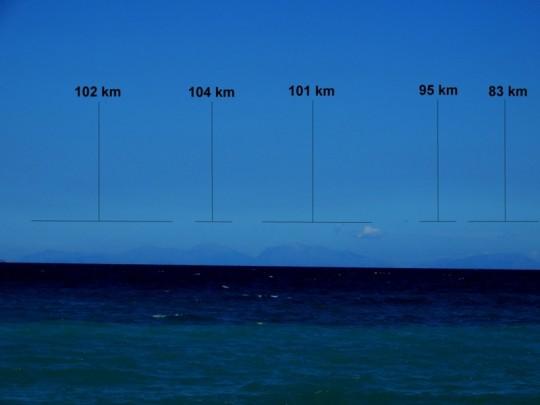 1 (104 km max)